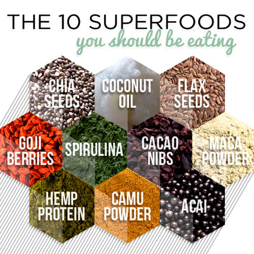 SUPERFOODS 10